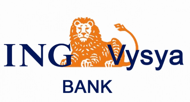 ING VYSYA BANK Branches List
