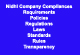 Nidhi Company Compliances in Delhi
